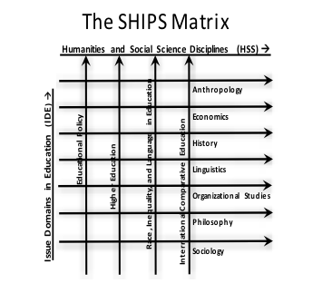 SHIPS Matrix image