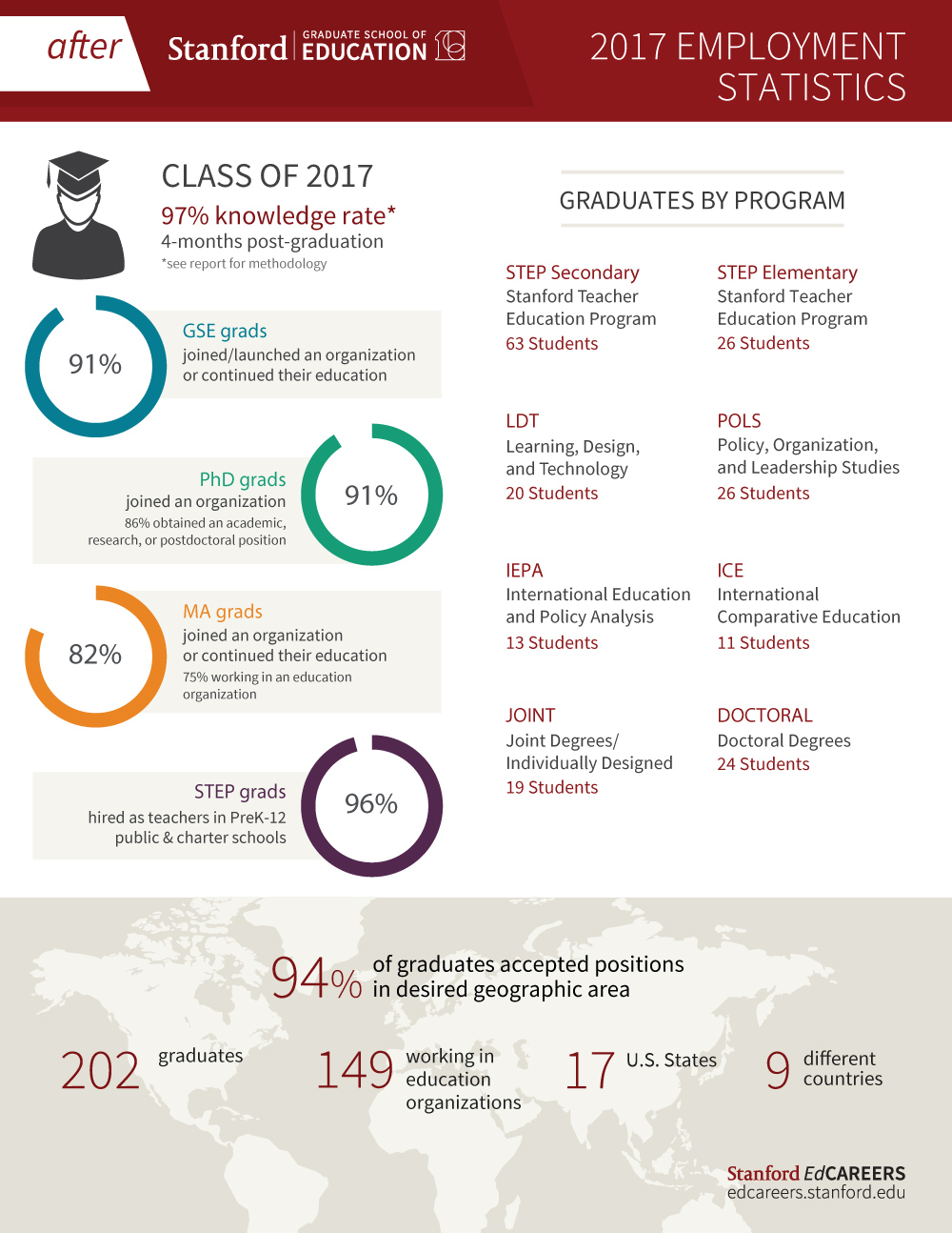 Class of 2017 graphic